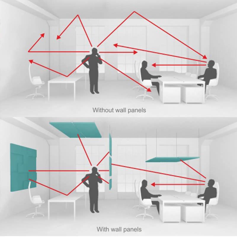 Kantoor akoestiek Officetopper